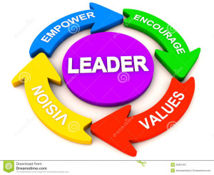 http://www.dreamstime.com/royalty-free-stock-photography-leadership-elements-qualities-image25801327